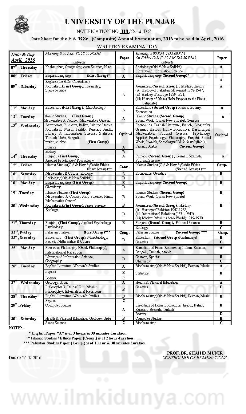 Archaeology punjab college lahore bsc subjects