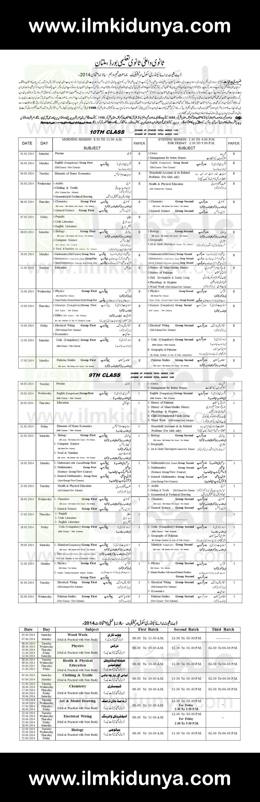 Bise Multan Board Matric