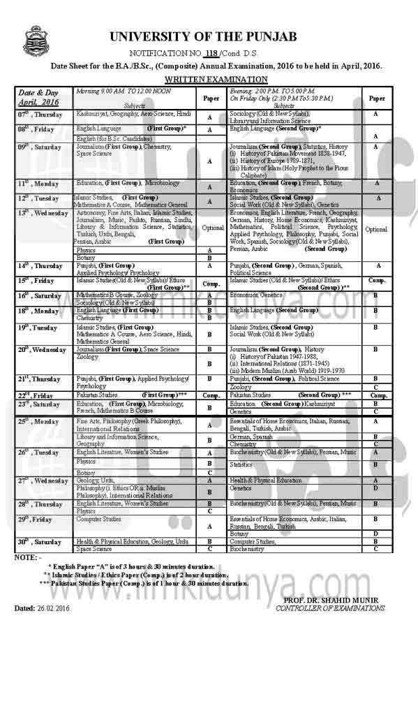 Punjab University Date Sheets 2019 of BA, BSc, B Com, MA, MSc