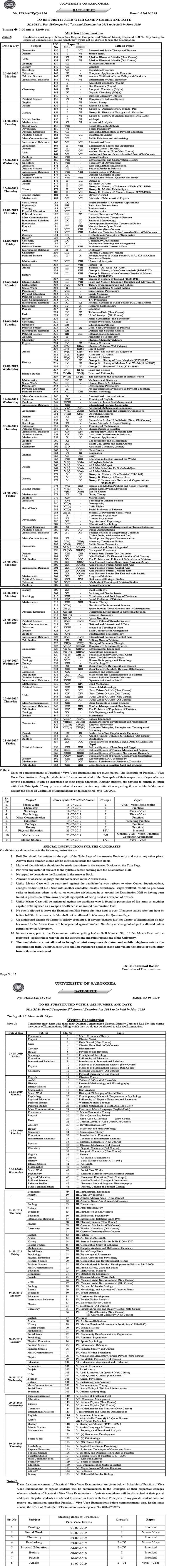 Gcuf Admission For Private Candidates 2019 Last Date