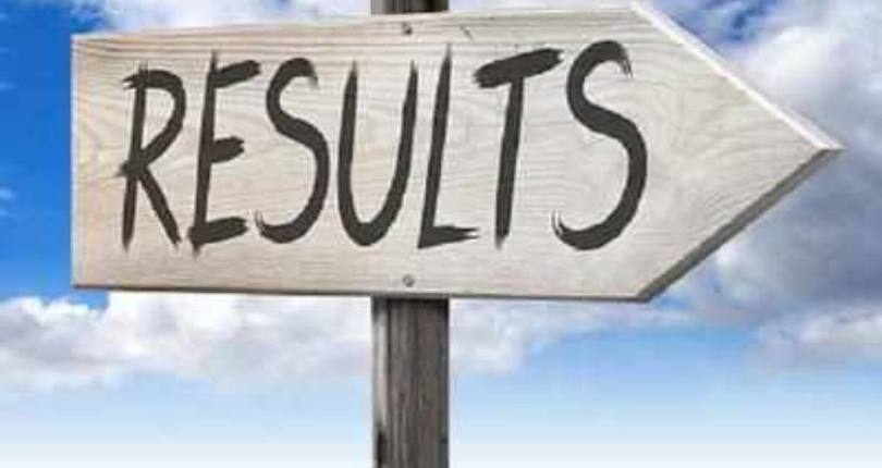 Punjab University MA Supply Result